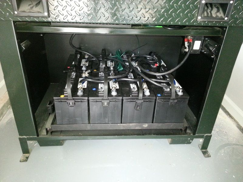 Solar Panel Battery Bank >> Battery Bank Tied To A Solar Panel Install For Backup Power Solar