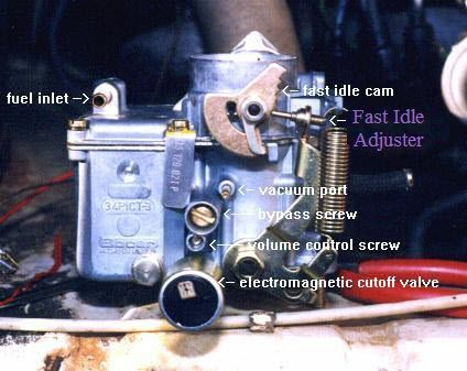 How To Set The 34pict 3 Carburetor On An Aircooled Volkswagen Vw Beetle Vw Beetles Volkswagen Carburetor
