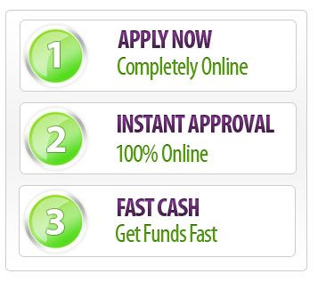 How to apply with Quick Loans No credit check ? Payday