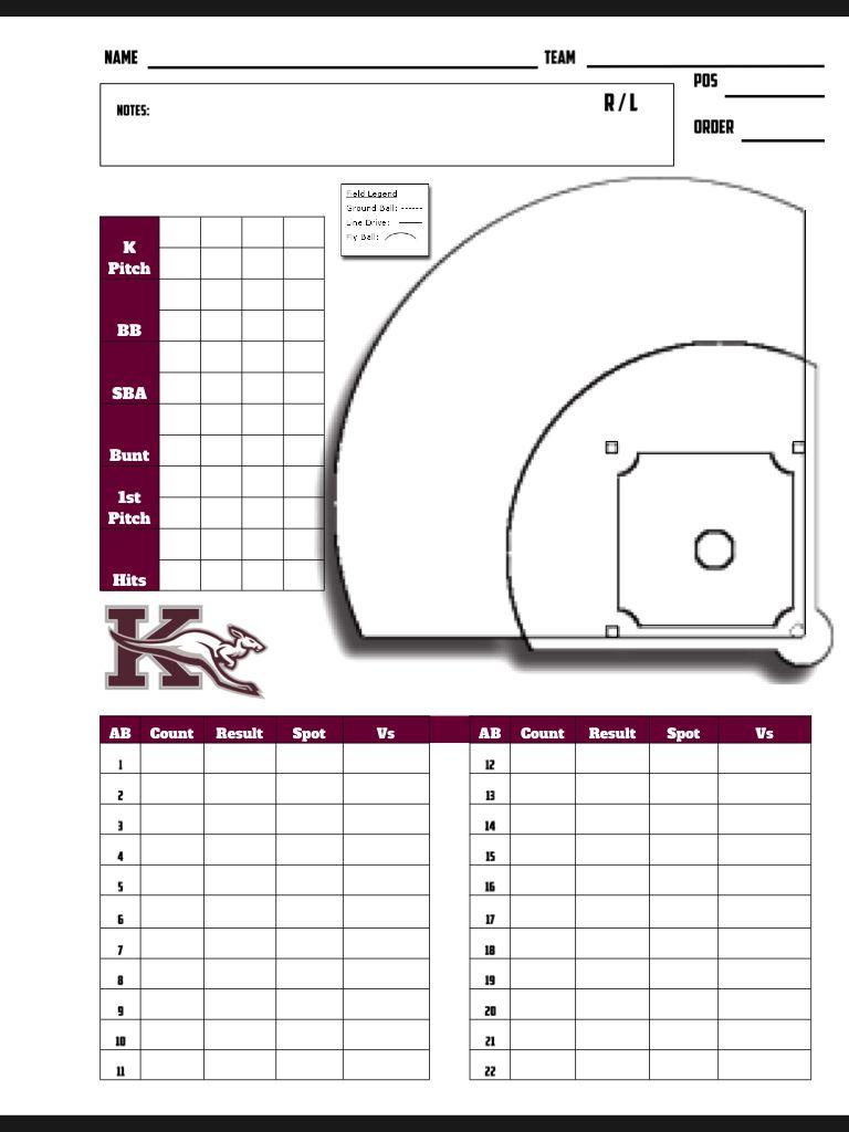 Baseball Scouting Chart  Baseball