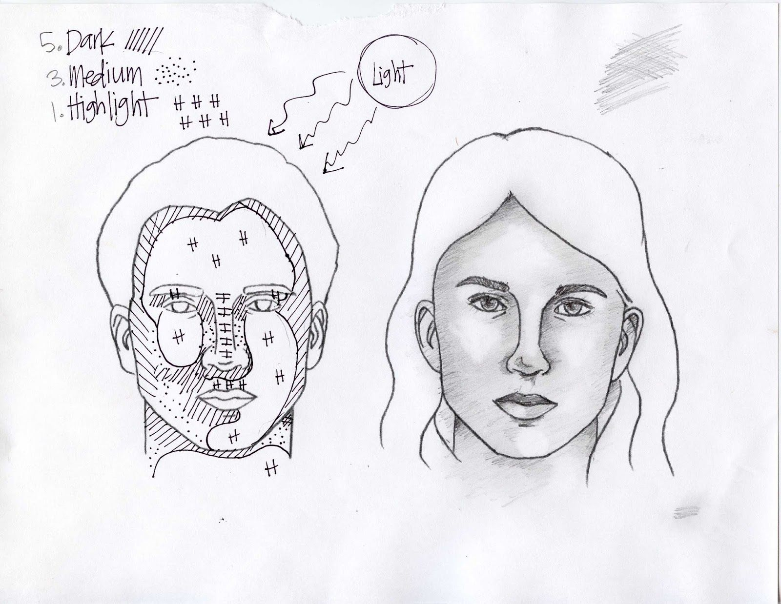 Drawing People Summer Art Class
