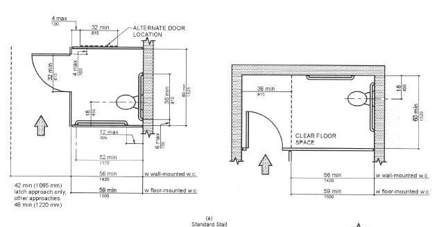 Nice Bathroom Door Size Part 6 Ada Stall Dimension