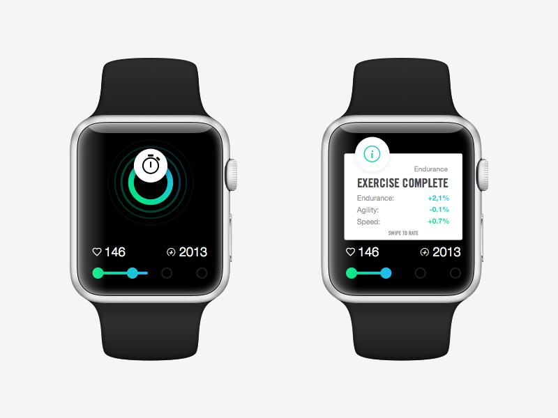 Apple Watch Activity Apple Watch Apple Watch Activity Apple Watch Faces