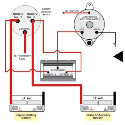 dual alternator battery isolator wiring diagram handyman how to rh pinterest com 3 Wire Alternator Wiring Diagram and Resistor 12V Alternator Wiring Diagram