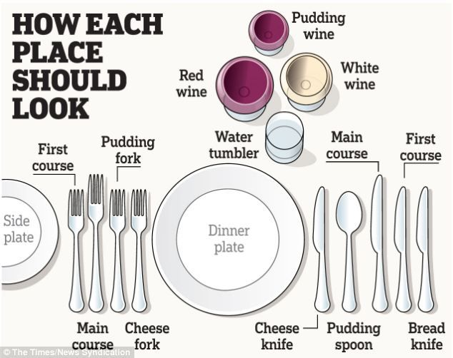 The Seventh Cloud Dinner Downton Abbey Style Good Manners And Table Etiquette