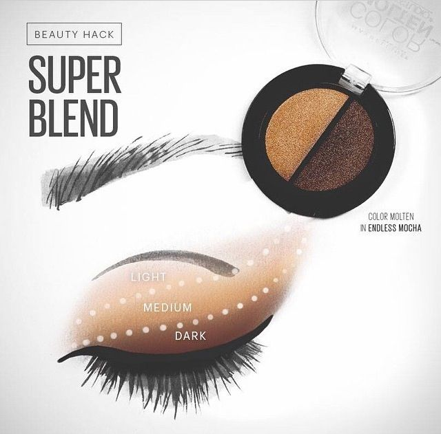 Way to turn a duo into a trio!! Blending and blending...