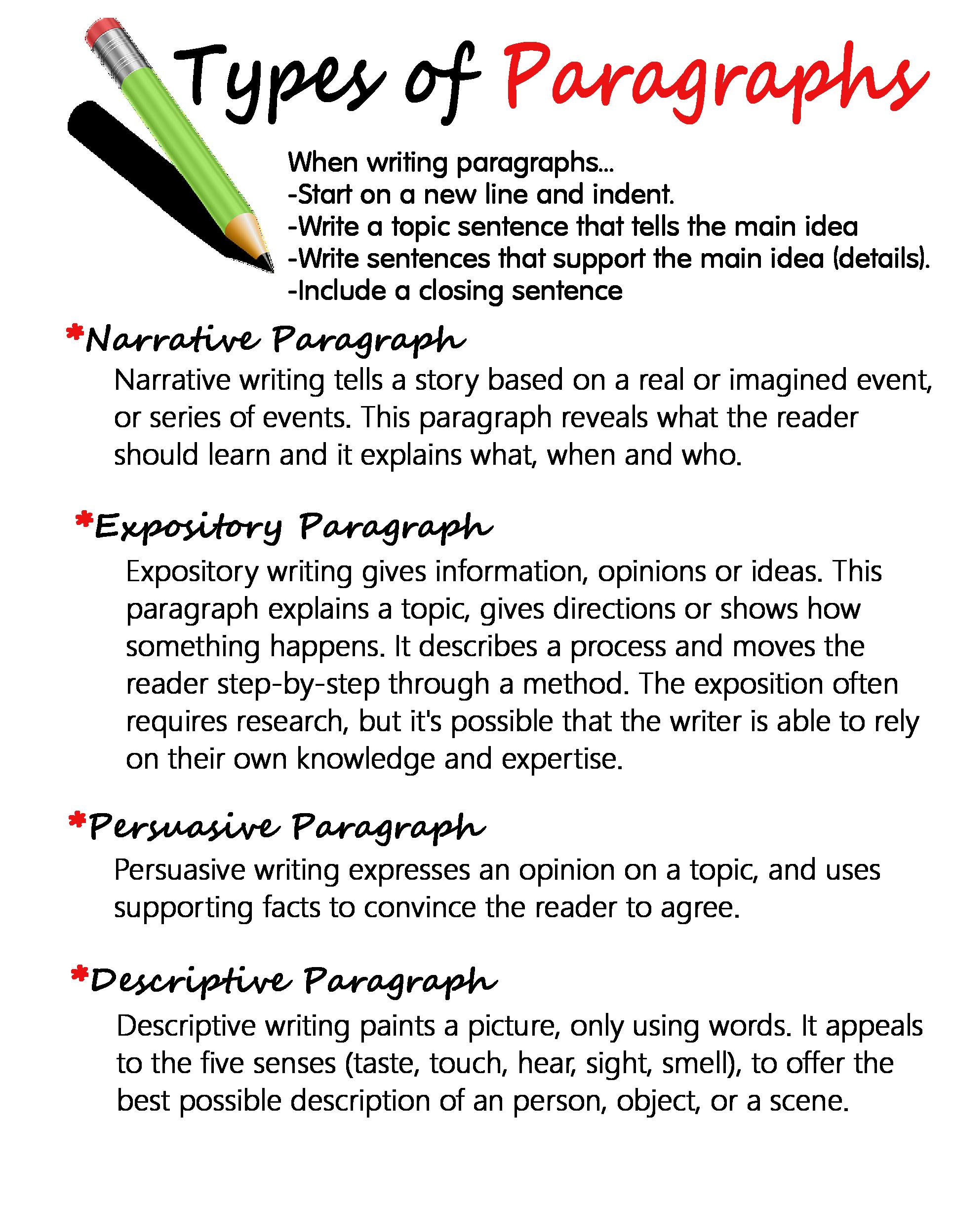 Types Of Paragraphs Anchor Chart Jungle Academy Paragraph Writing Topics Paragraph Writing Teaching Paragraphs [ 2497 x 1930 Pixel ]