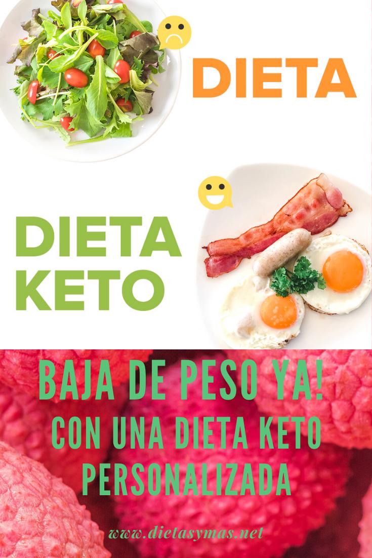 Dieta Cetogenica Nutricion Y Salud Yg Nutricionysaludyg Com Nutricionysalud Keto Diet Health Diet Diet