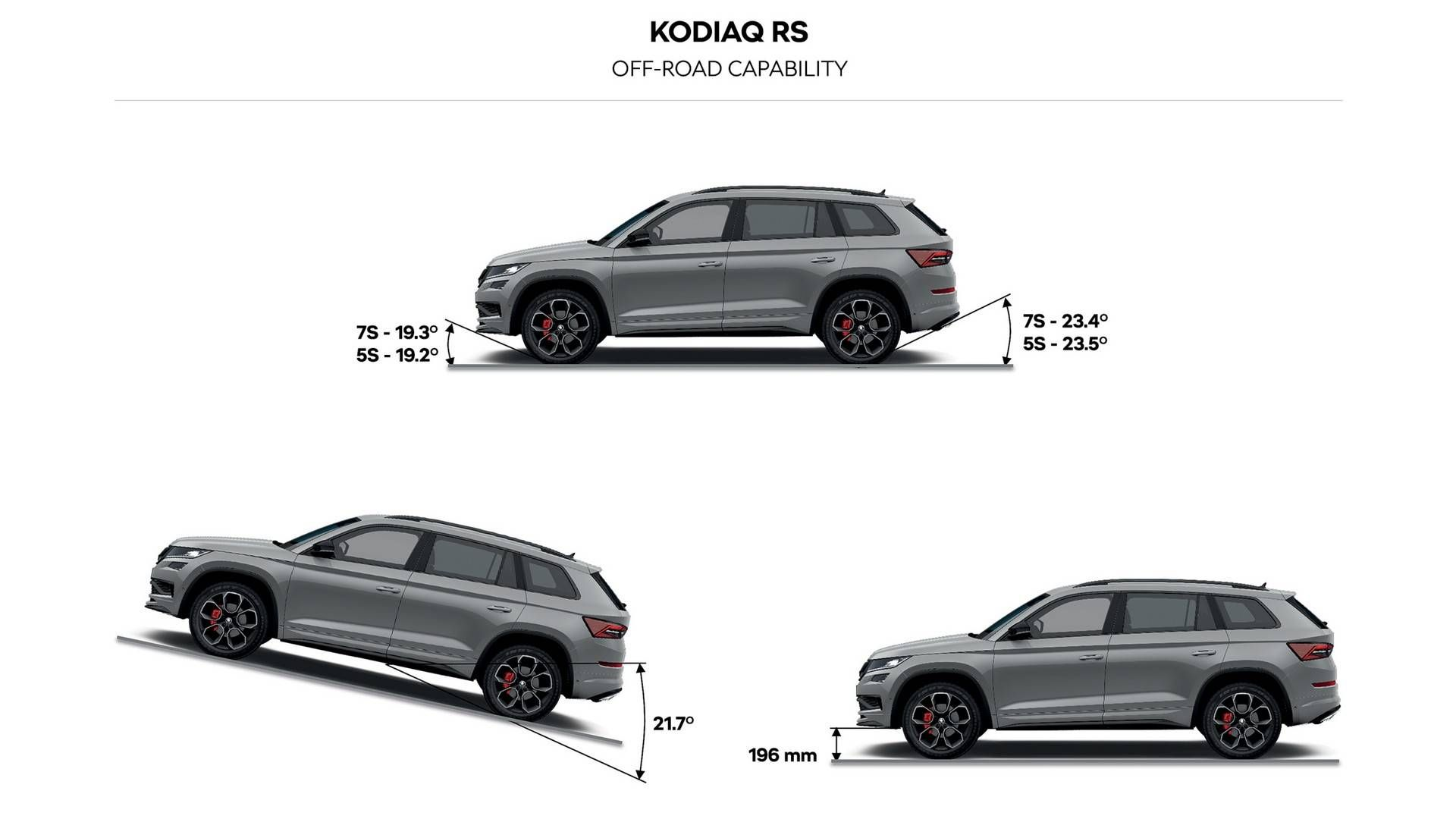 2019 Skoda Kodiaq Rs Motor1 Com Photos In 2020 Skoda Kodiaq Skoda Photo