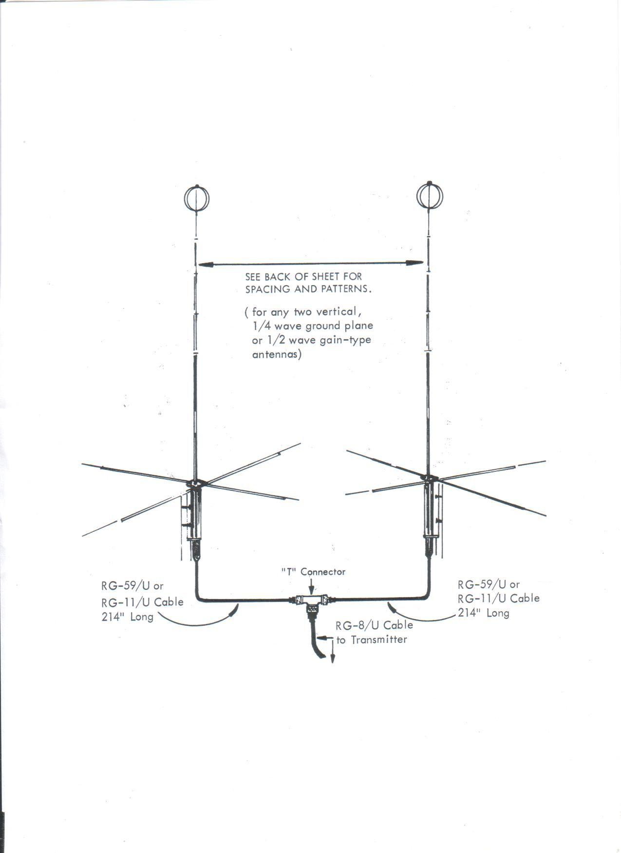 Pin On 11 Meter Gear