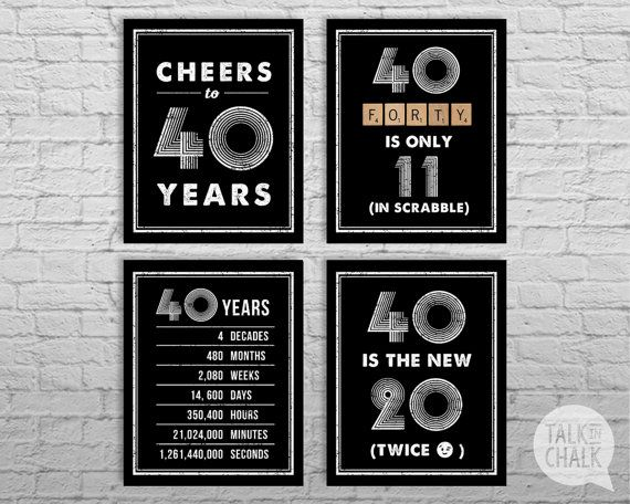 40th Birthday Sign Pack 40th Birthday DIGITAL By TalkInChalk
