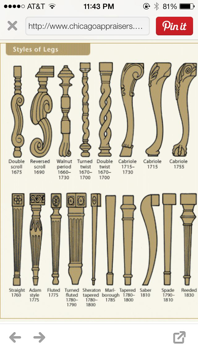 Chair Leg Styles Furniture Styles Period Furniture Furniture Inspiration