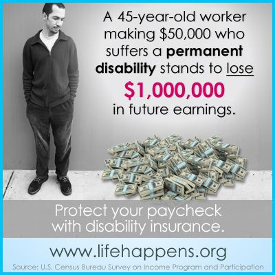 Protect Your Paycheck With Disability Insurance For More