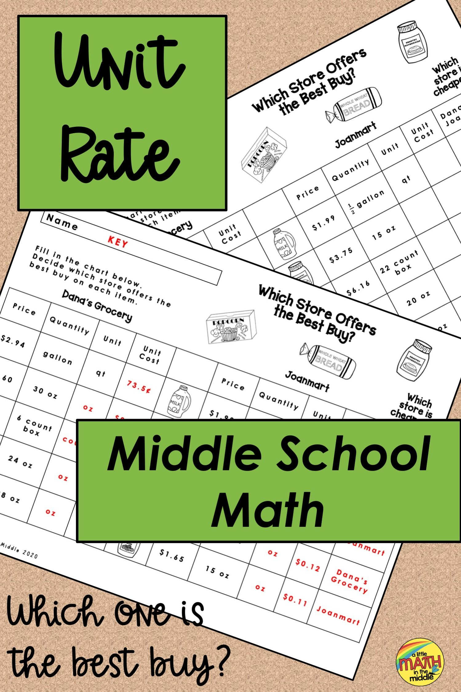 Unit Rate Practice Worksheets In With Images