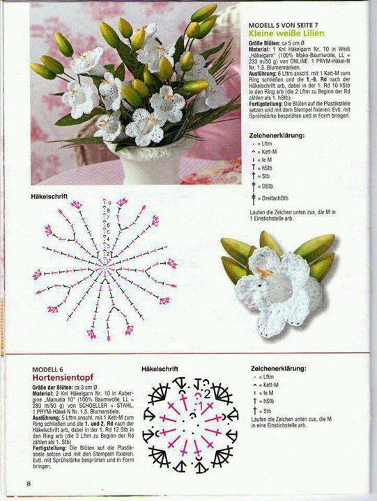 Crochet flower chart pattern | flores a crochet | Pinterest