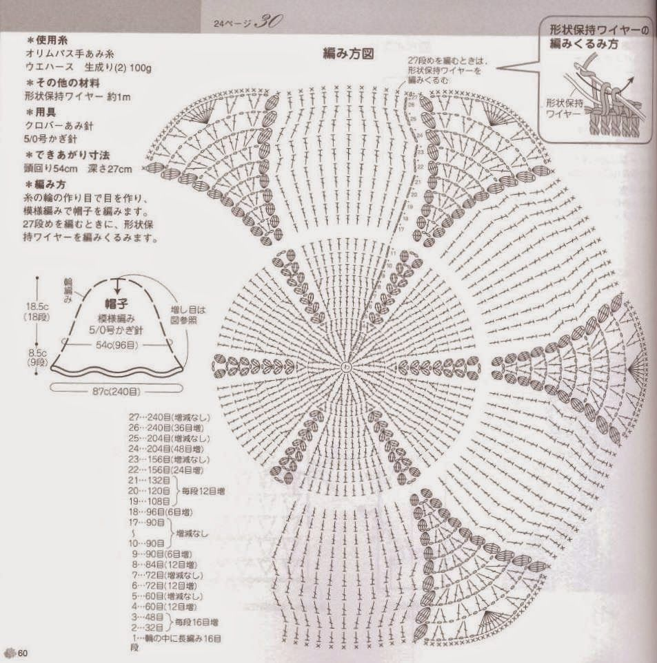 Fantástico Patrón De Crochet Patrones Centrales Sombrero Libre ...