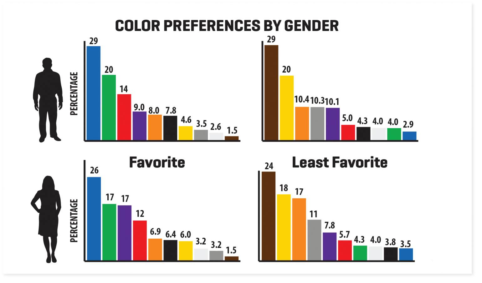 color psychology experiments Colorpsychology in 2020