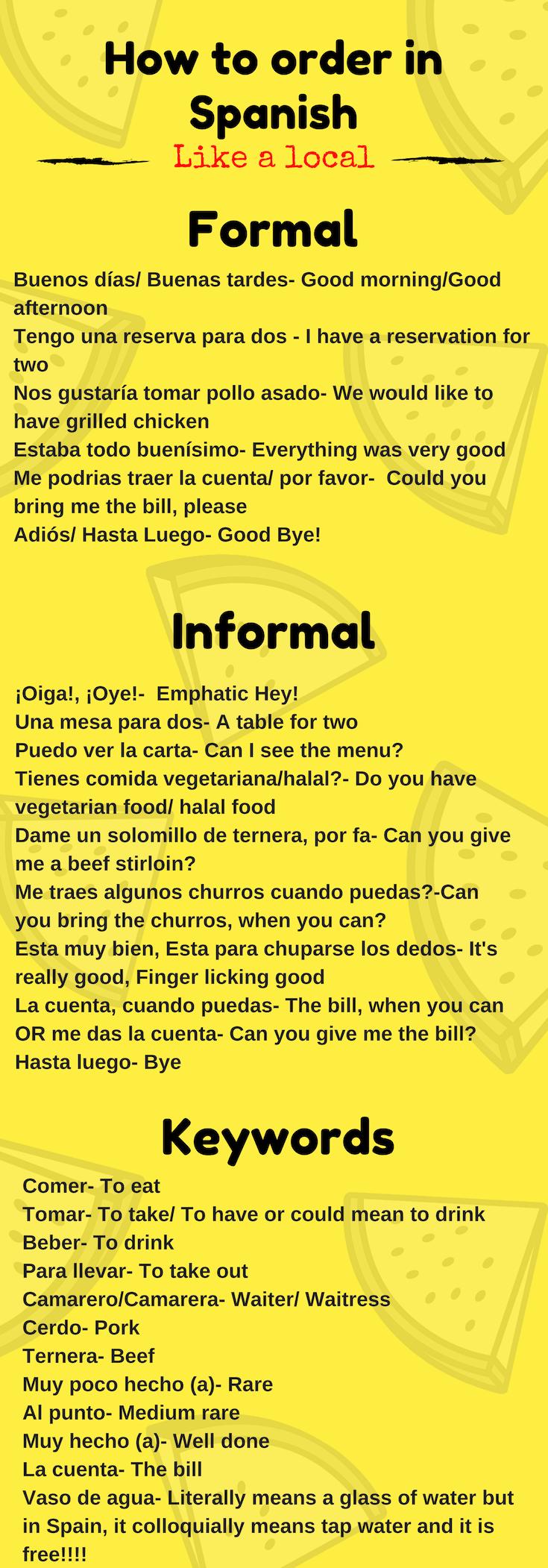 Ordering Food In Spanish Like A Local Aprender Espanol Aula De Espanol Espanol