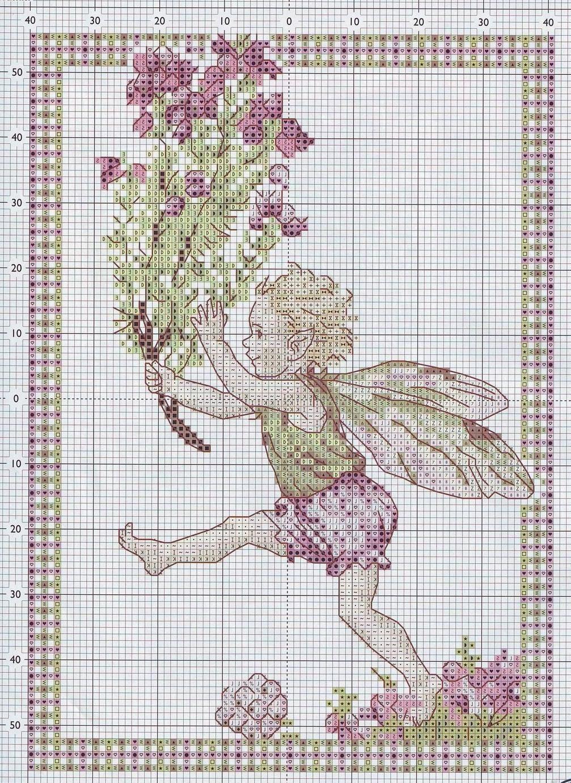Cross Stitch Fairies Heather Fairy Cicely Mary Barker Chart Cross Stitch Flowers Cross Stitch Fairy Beautiful Cross Stitch Pattern