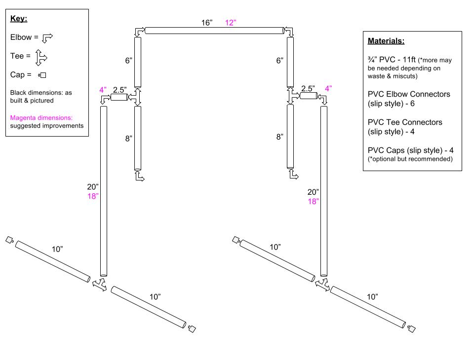 DIY Needlework Lap Stand (PVC build) | Cross Stitchy Stuff ...