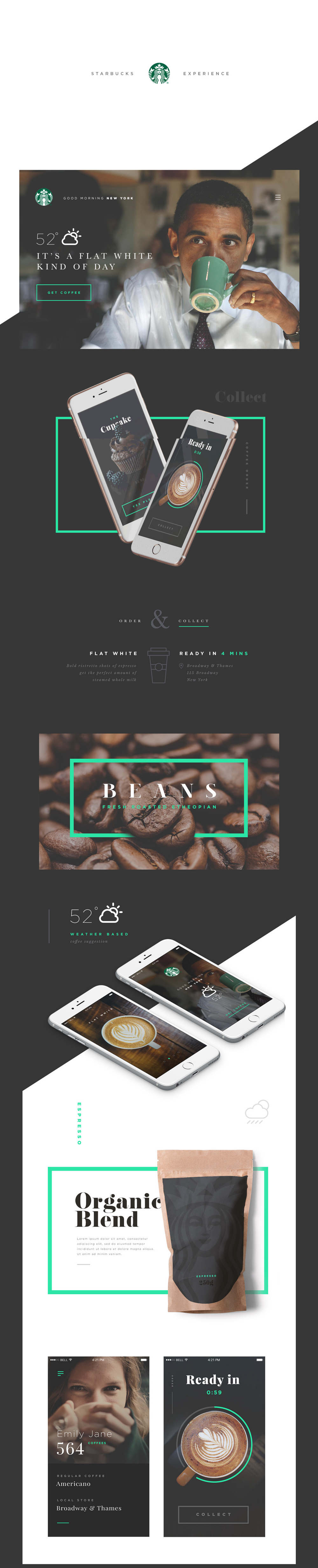 Pin by Chris Mai on UX Web Design Weebly website design