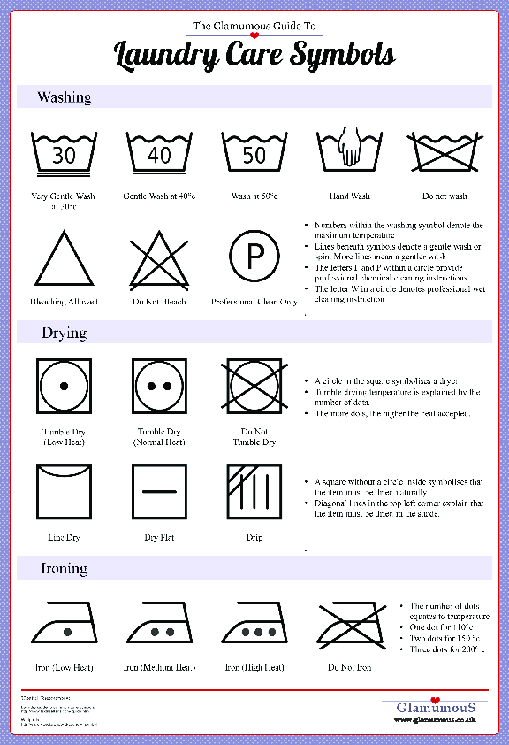 picture about Laundry Symbols Printable named A Consultant toward Laundry Symbols (Printable Cheat Sheet