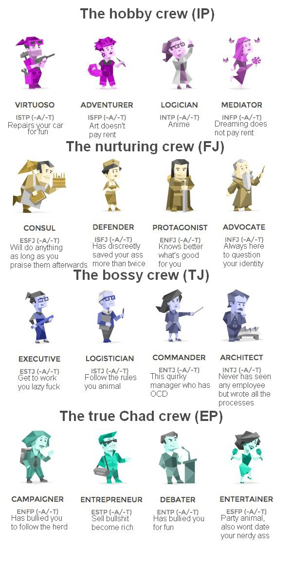 Mbti Stereotypes Mbti Personality Mbti Infp Personality Type