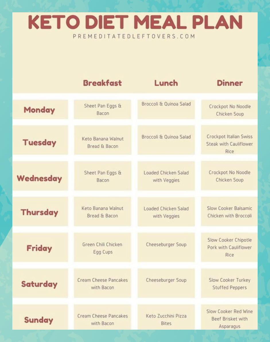 Use This Printable Keto Diet Meal Plan To Help You Get Started On The Ketogenic Diet Includes A Week Of Keto Diet Meal Plan Diet Meal Plans Keto Diet Recipes