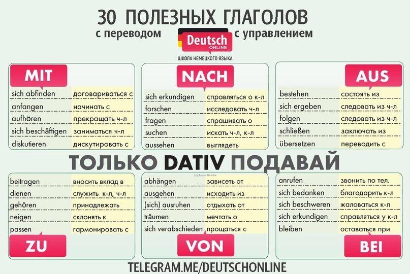 Предлоги в немецком. Мегапрактикум Deutsch, Deutsch