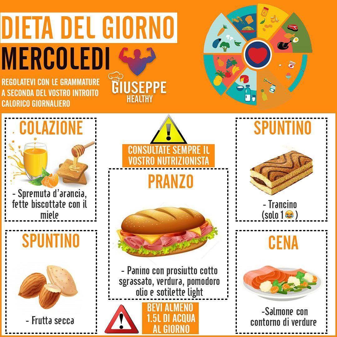 nessuna perdita di peso mangiare sano