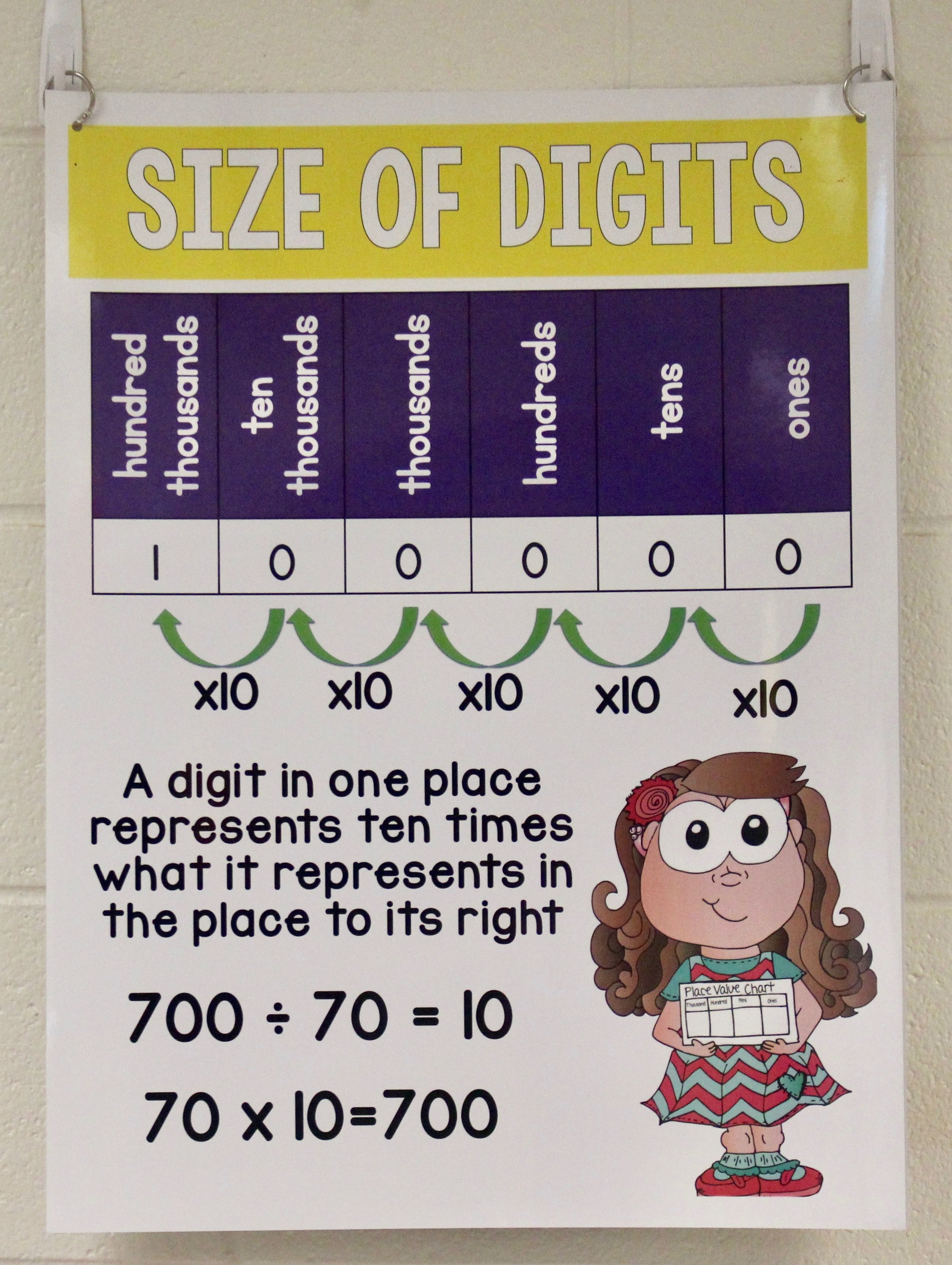Introducing Place Value