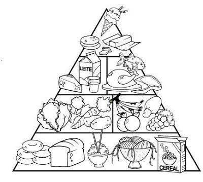 Dibujos para Colorear de Rueda y Piramide Alimenticia. Unidad de la ...