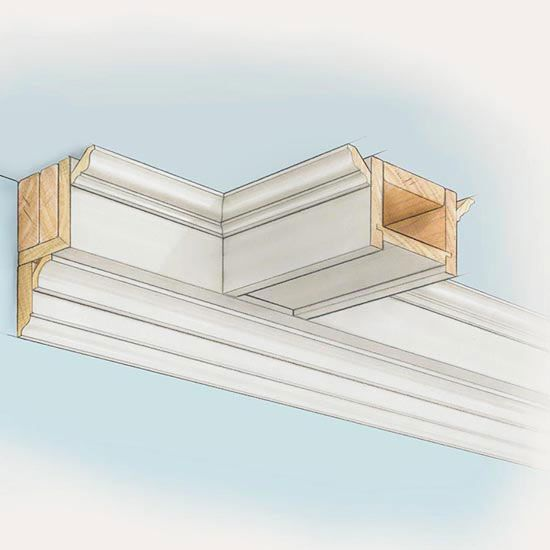 Trimwork and molding guide beams manners and ceilings for How to build a box beam