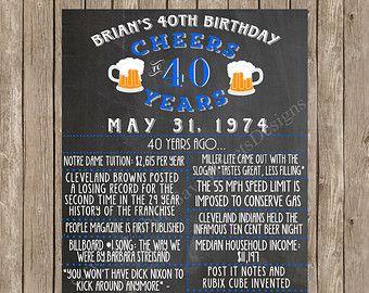 Printable Birthday Facts ~ Custom chalkboard printable adult birthday por savvydeetsdesigns