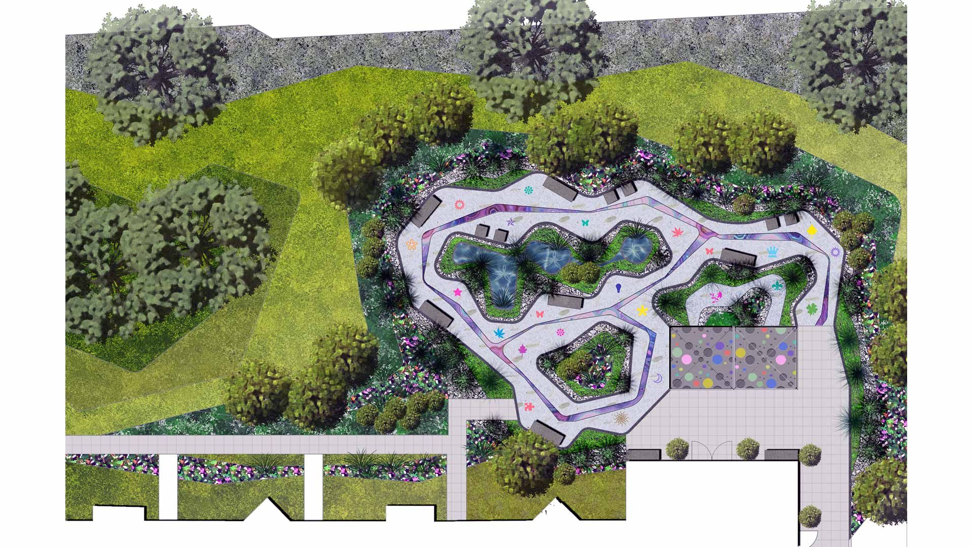 SENSORY GARDEN DESIGN   Sensory garden, Landscape ...