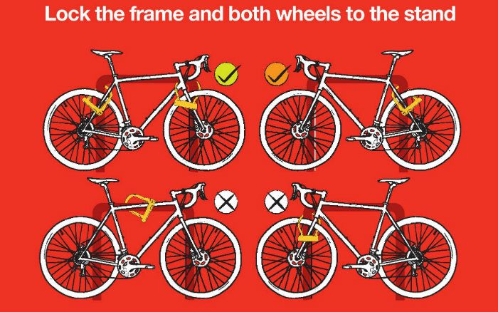 Guide To Locking Your Bike Safely Bike Repair Bike Cycling In