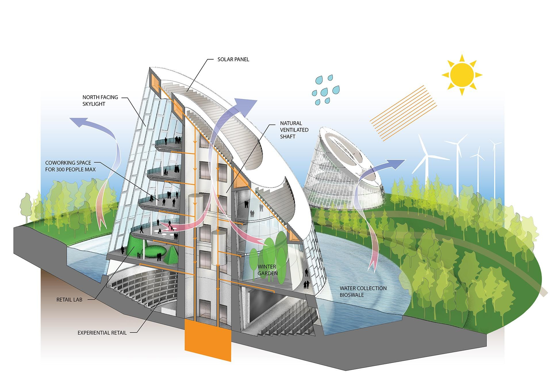 small resolution of green building diagrams wiring diagrams scematic light architecture diagram green building diagram