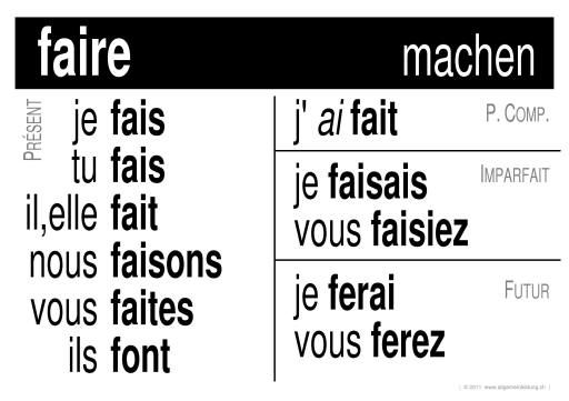 Franzosisch Lernplakate Wissensposter Verbe Faire 8500 Ubungen Arbeitsblatter Ratsel Quiz Tests Aprender Frances Clases De Frances Pronombres Relativos