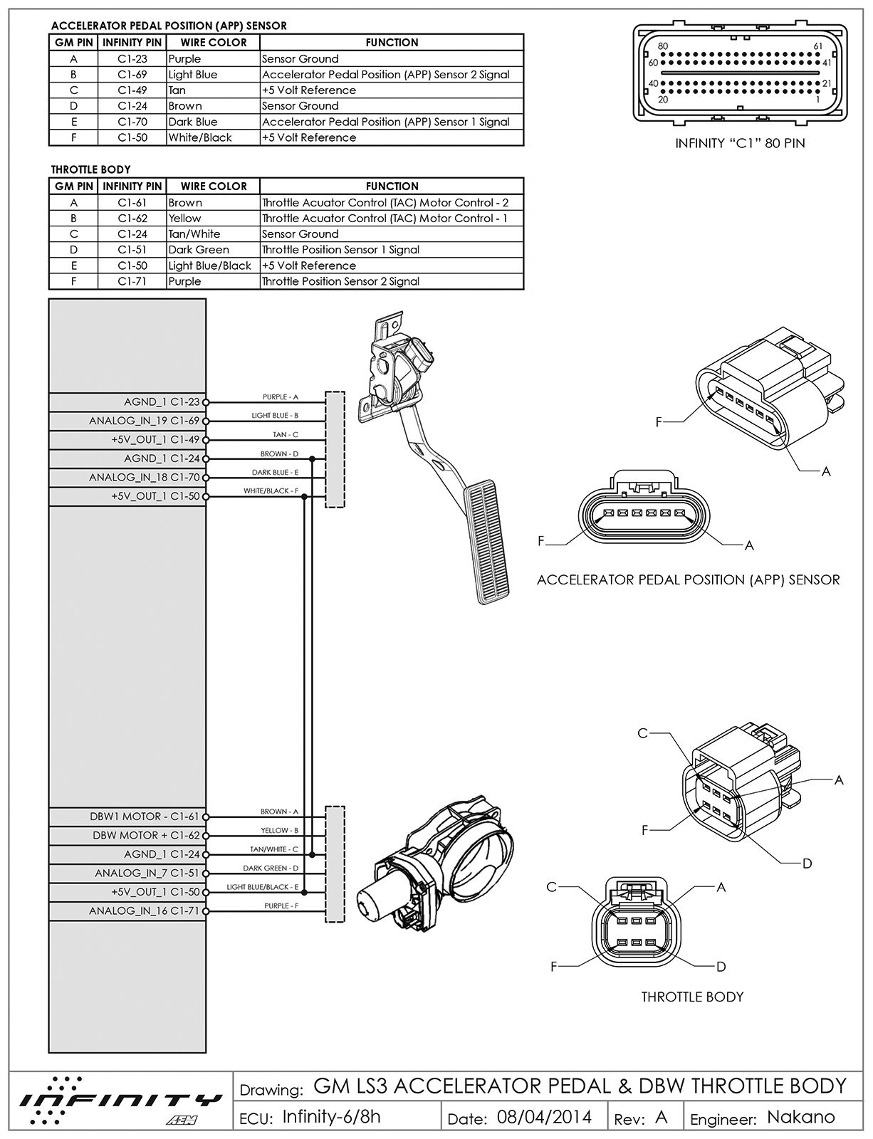 LS3 throttle body diagram | Car Tech | Body diagram