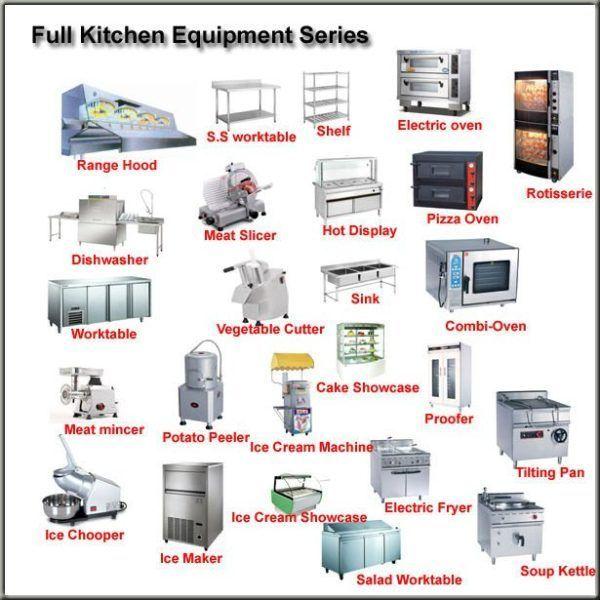 Juice Bar Equipment List & Kitchen