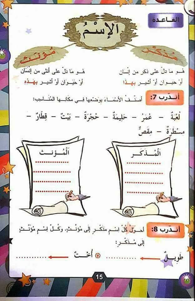 Pin By Soulaf On لغة عربية خصوصي Arabic Alphabet For Kids Learning Arabic Arabic Alphabet