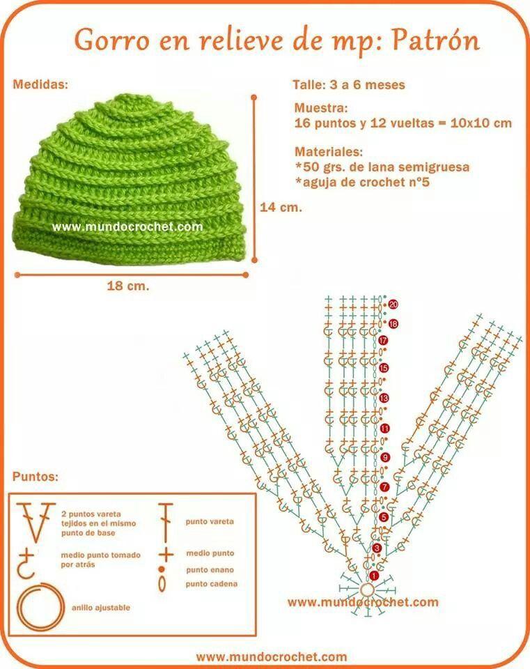 Hat crochet pattern قبعة اطفال | crochet 2 | Pinterest | Gorros ...