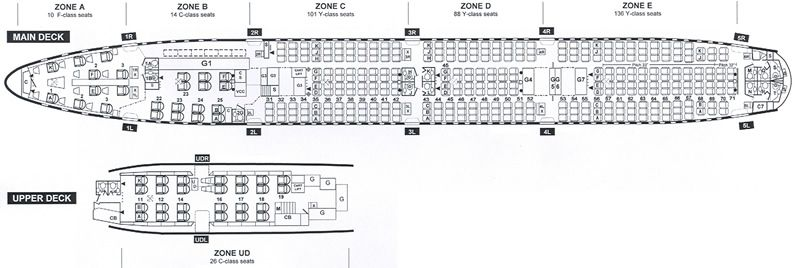 Thai Airways Airlines Boeing 747 400 Aircraft Seating Chart With