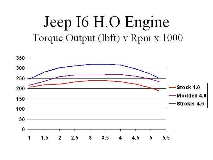 Jeep 40 Stroker Engine Wiring Diagram Wiring Diagram