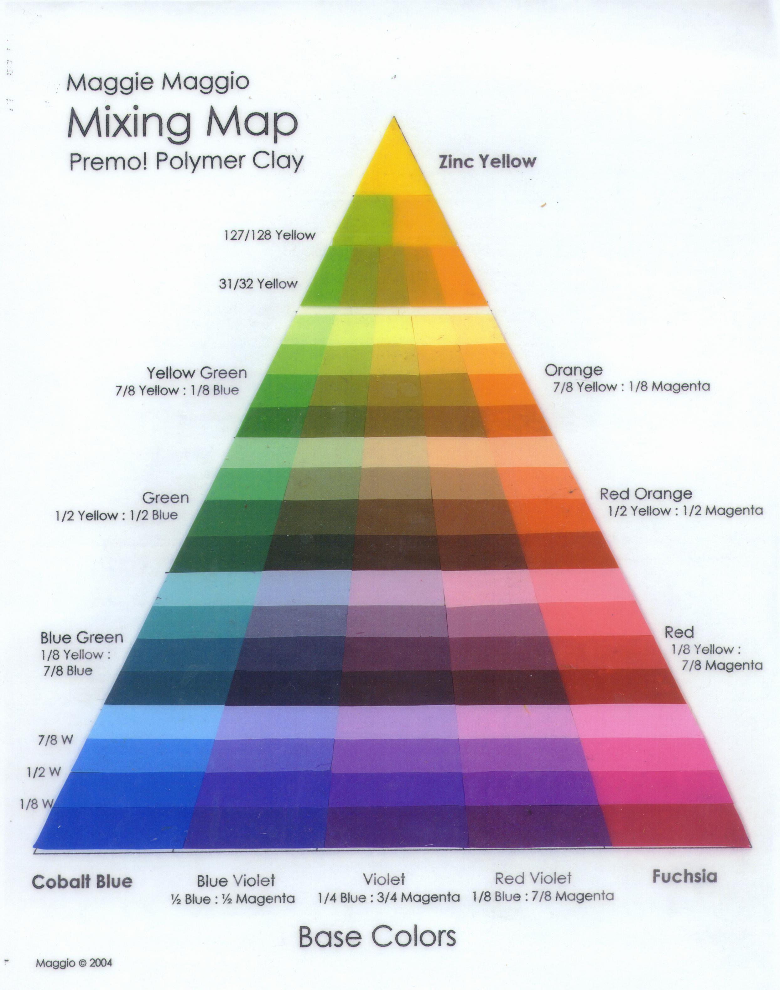 Sculpey Premo Color Mixing Clay In 2018 Pinterest Color Mixing