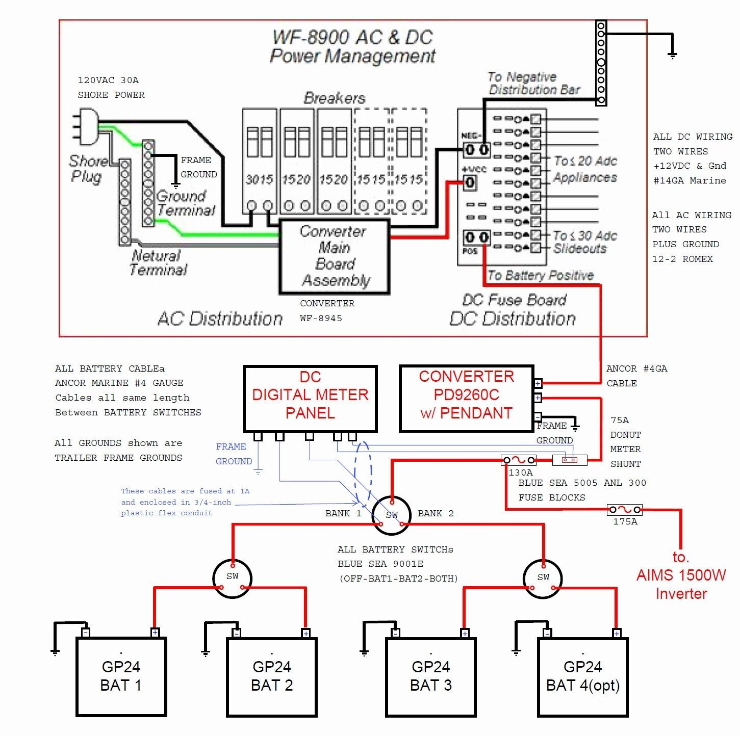 30 Amp Rv Plug Wiring Diagram Inspirational Wiring Diagram for Rv Inverter  Best 50 Amp Wiring Diag… | Trailer wiring diagram, Electrical wiring diagram,  Car trailerPinterest
