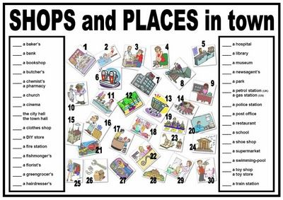 MY ESL WORLD: WORKSHEET-PLACES IN TOWN | Education | Anglais, Lycée