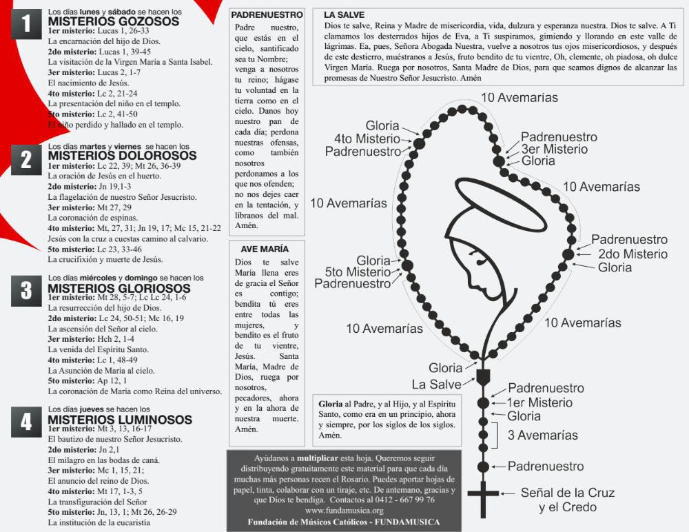 Cómo Rezar El Rosario Tríptico Para Imprimir Ministerio De Música Rezar El Rosario Como Rezar Recemos El Santo Rosario