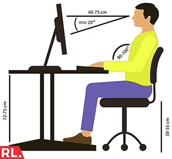 How To Attain Proper Sitting Posture At Computer 7 Tips You Should Follow Proper Sitting Posture Sitting Posture Postures