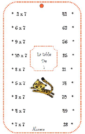 nurvero math les tables